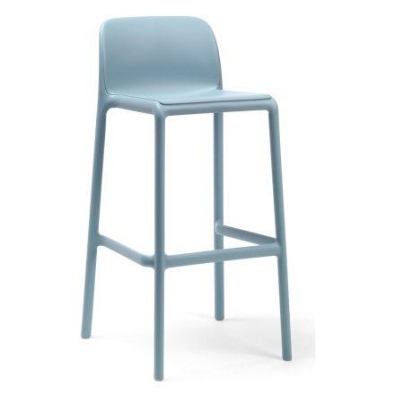 Faro Hemelsblauw
